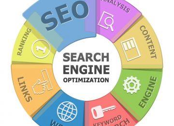כיצד אופטימיזציה למנועי חיפוש מסייעת לקידום האורגני באתר שלך